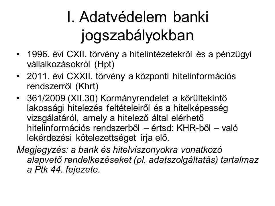 I. Adatvédelem banki jogszabályokban
