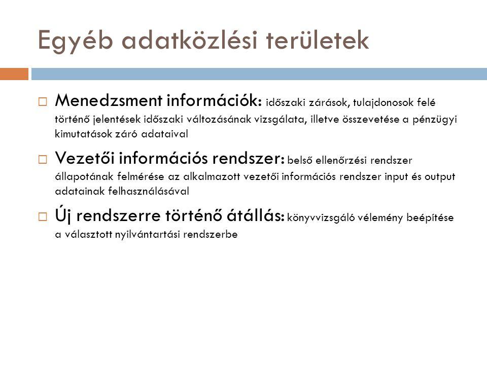 Egyéb adatközlési területek