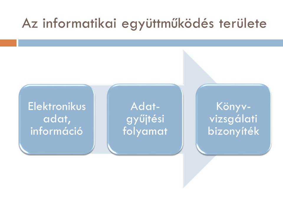 Az informatikai együttműködés területe