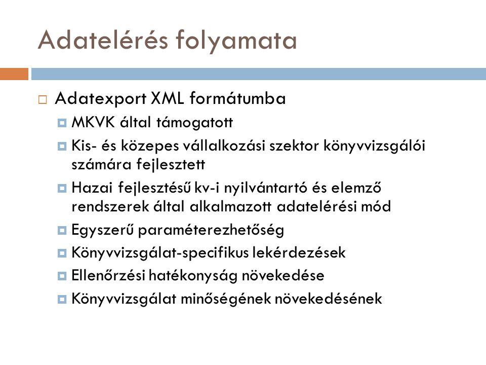 Adatelérés folyamata Adatexport XML formátumba MKVK által támogatott