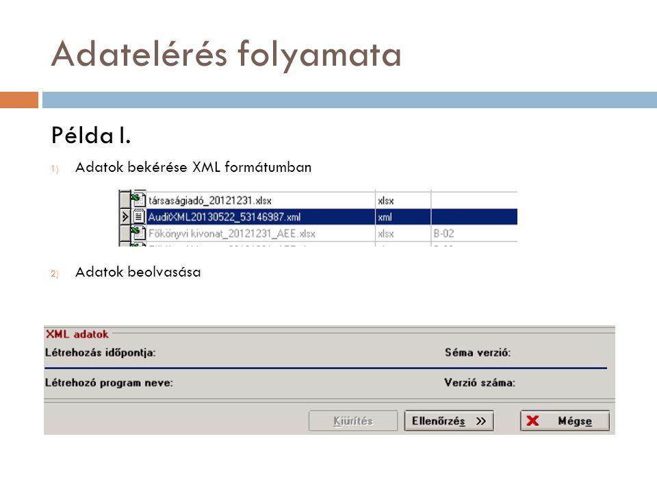 Adatelérés folyamata Példa I. Adatok bekérése XML formátumban