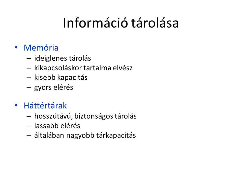 Információ tárolása Memória Háttértárak ideiglenes tárolás