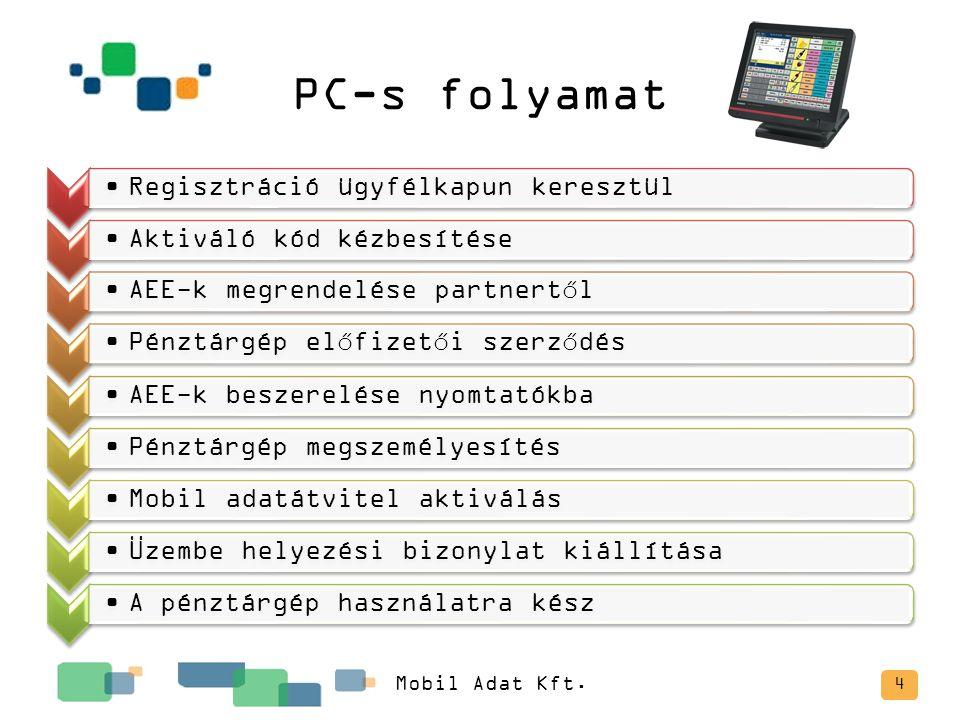 PC-s folyamat Regisztráció ügyfélkapun keresztül