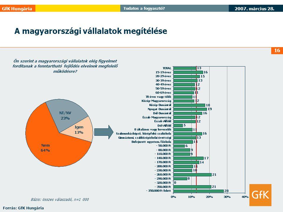 A magyarországi vállalatok megítélése