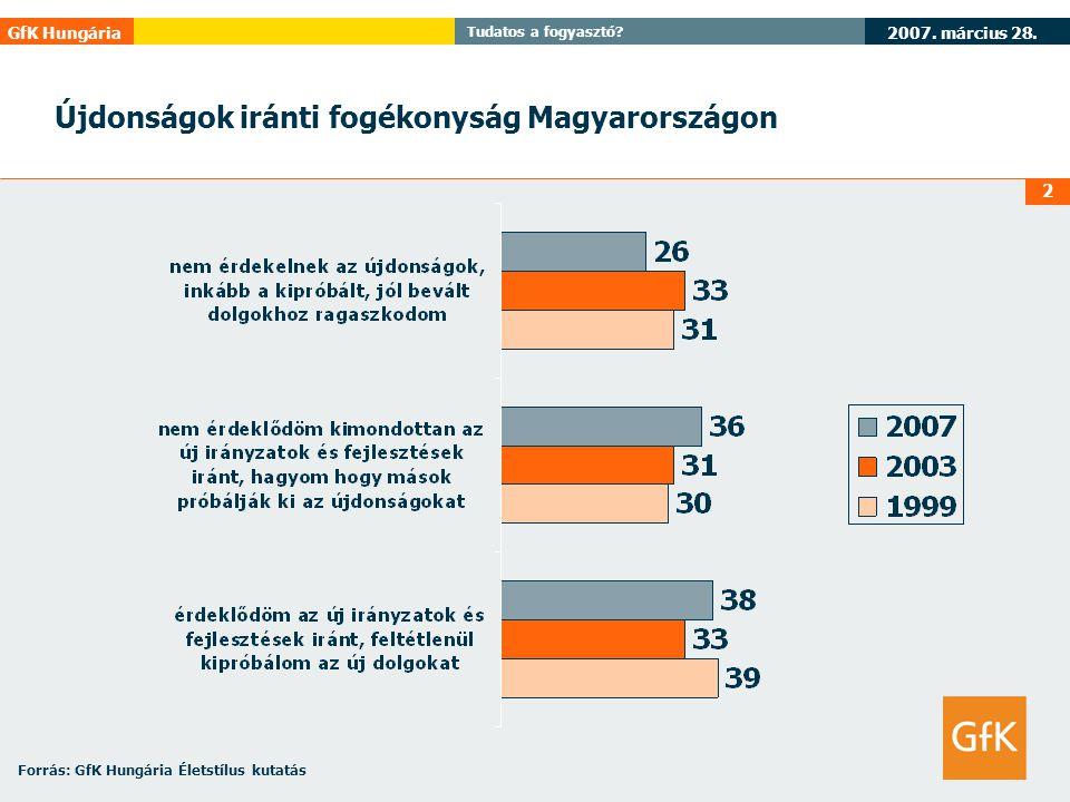 Újdonságok iránti fogékonyság Magyarországon