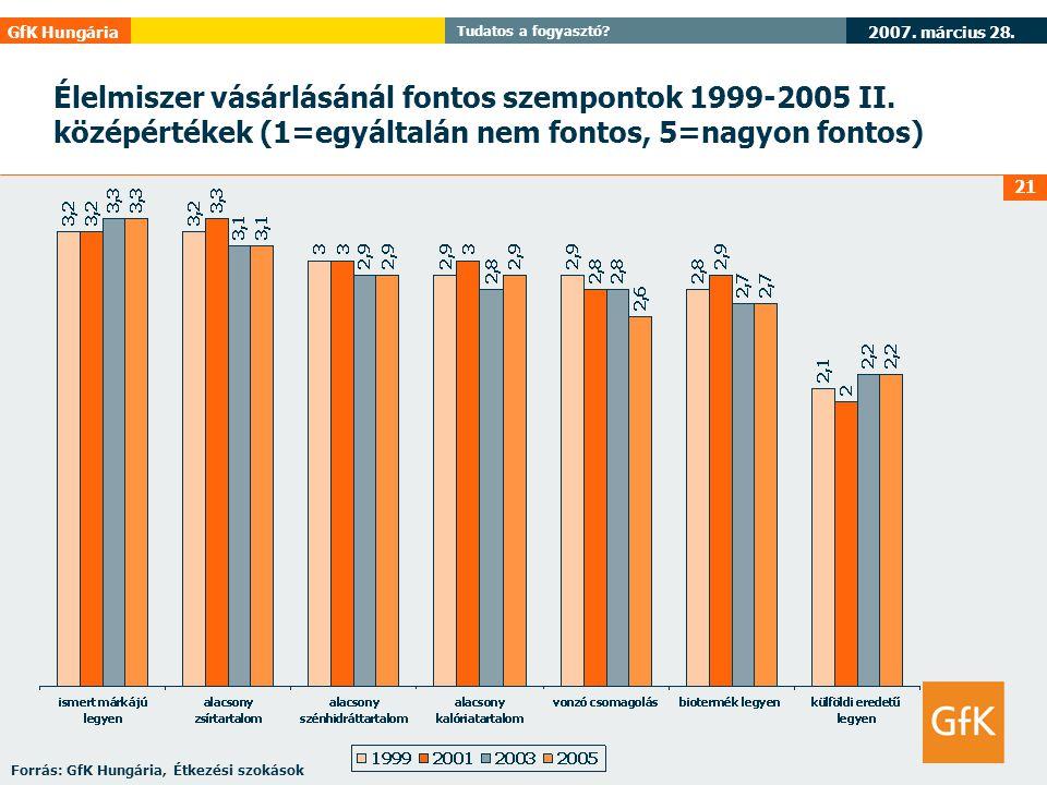 Élelmiszer vásárlásánál fontos szempontok 1999-2005 II