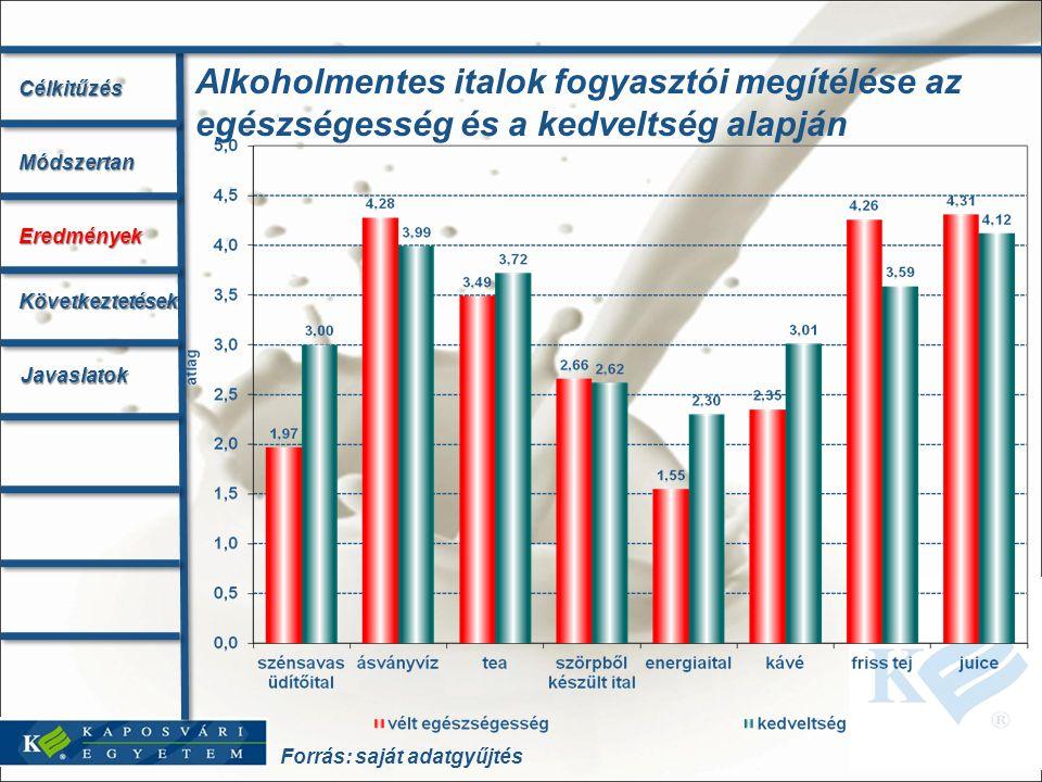 Alkoholmentes italok fogyasztói megítélése az egészségesség és a kedveltség alapján
