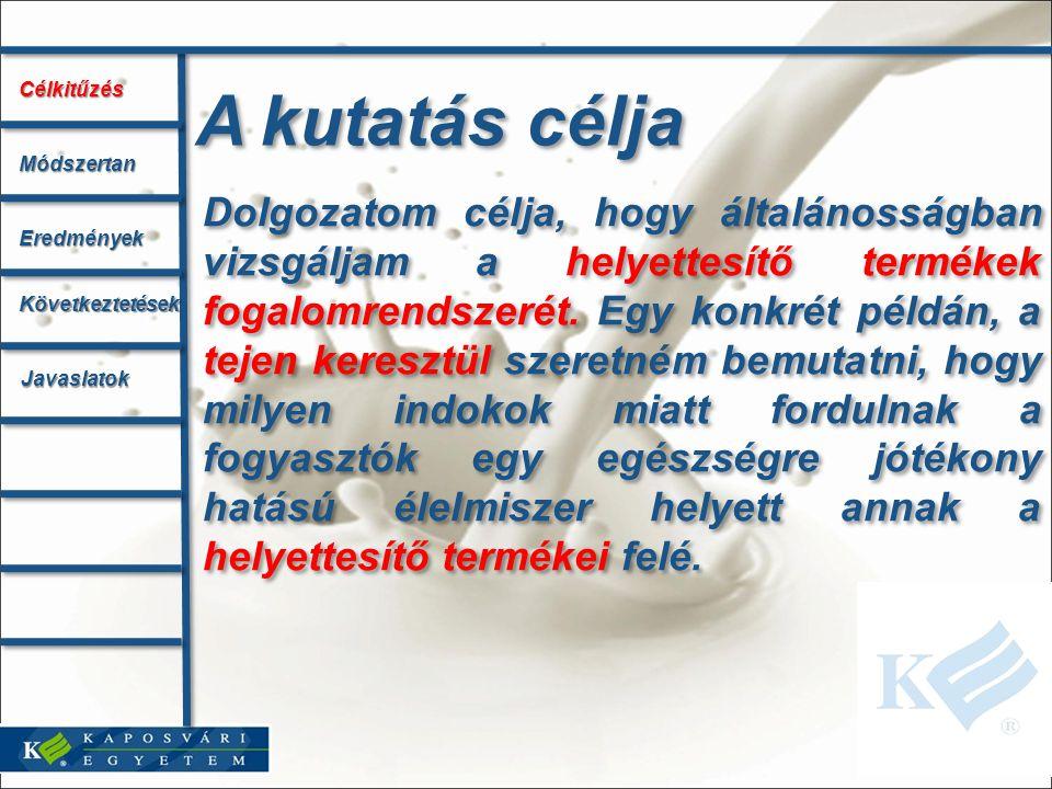 Célkitűzés Módszertan. Eredmények. Következtetések. Javaslatok. A kutatás célja.