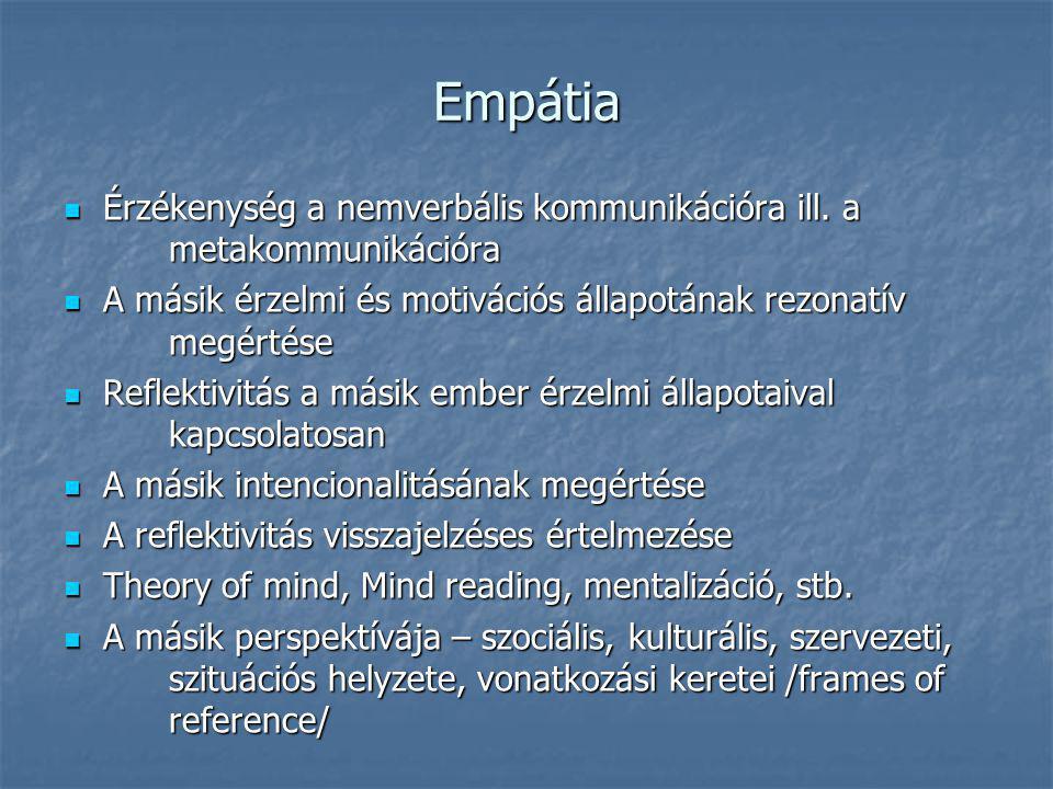 Empátia Érzékenység a nemverbális kommunikációra ill. a metakommunikációra. A másik érzelmi és motivációs állapotának rezonatív megértése.