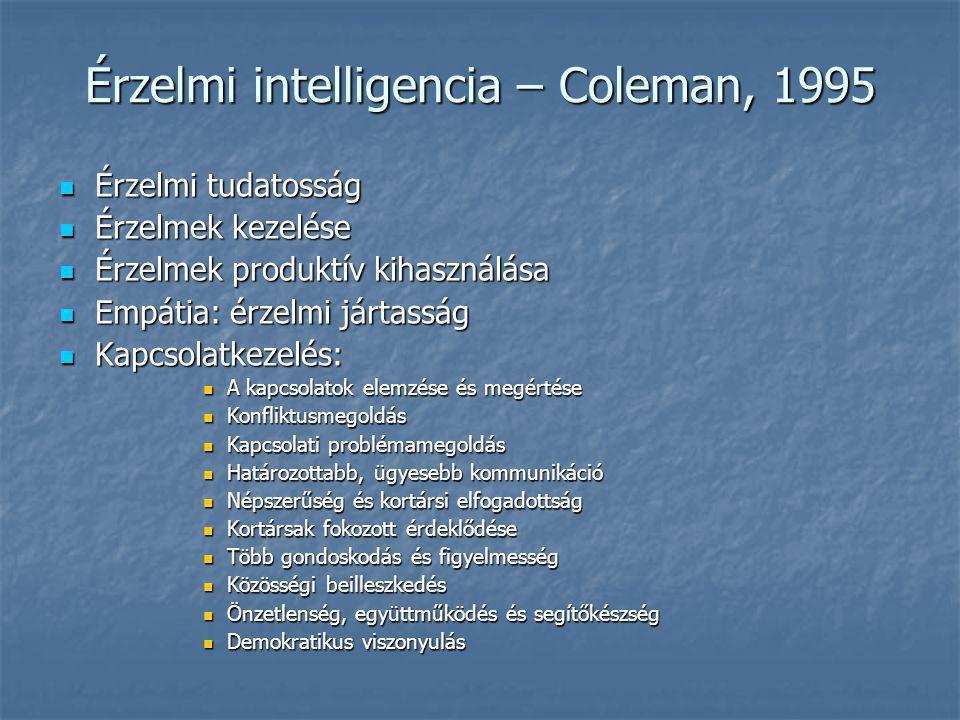 Érzelmi intelligencia – Coleman, 1995