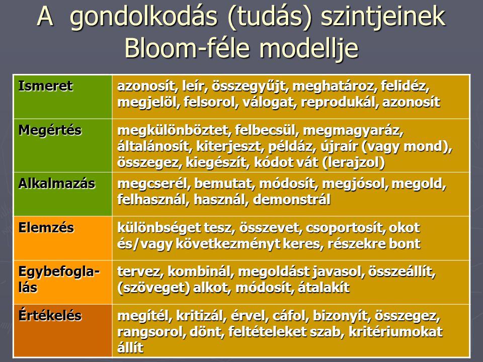 A gondolkodás (tudás) szintjeinek Bloom-féle modellje