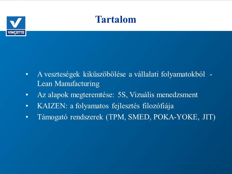 Tartalom A veszteségek kiküszöbölése a vállalati folyamatokból - Lean Manufacturing. Az alapok megteremtése: 5S, Vizuális menedzsment.