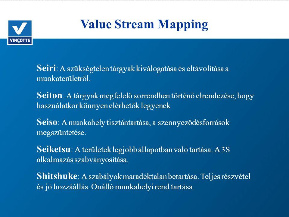 Value Stream Mapping Seiri: A szükségtelen tárgyak kiválogatása és eltávolítása a munkaterületről.