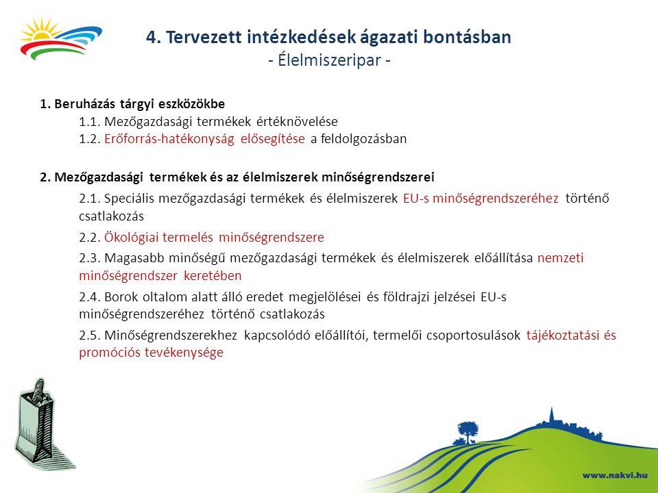 4. Tervezett intézkedések ágazati bontásban - Élelmiszeripar -