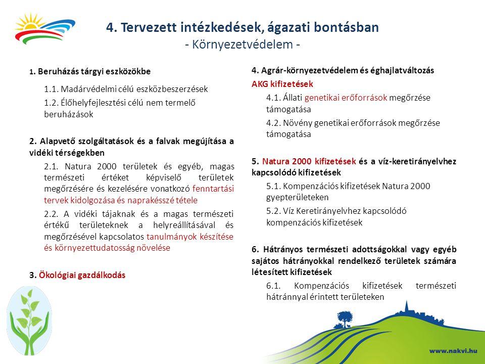 4. Tervezett intézkedések, ágazati bontásban - Környezetvédelem -