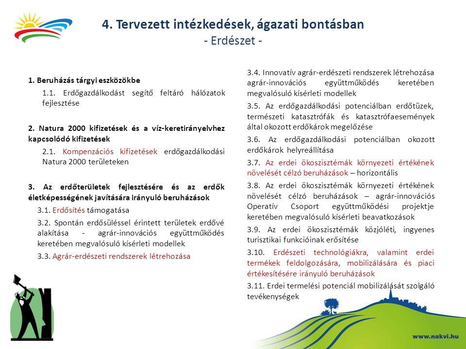 4. Tervezett intézkedések, ágazati bontásban - Erdészet -