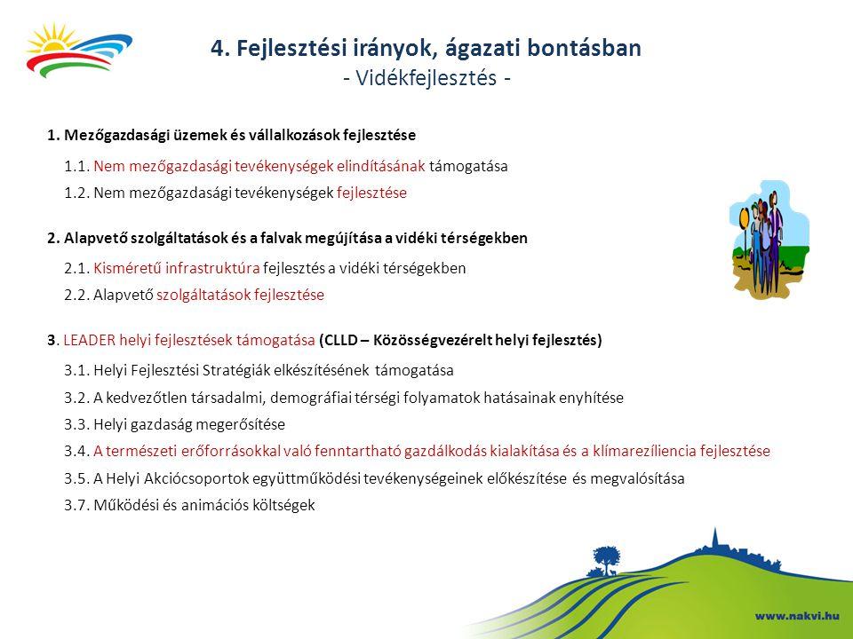 4. Fejlesztési irányok, ágazati bontásban - Vidékfejlesztés -