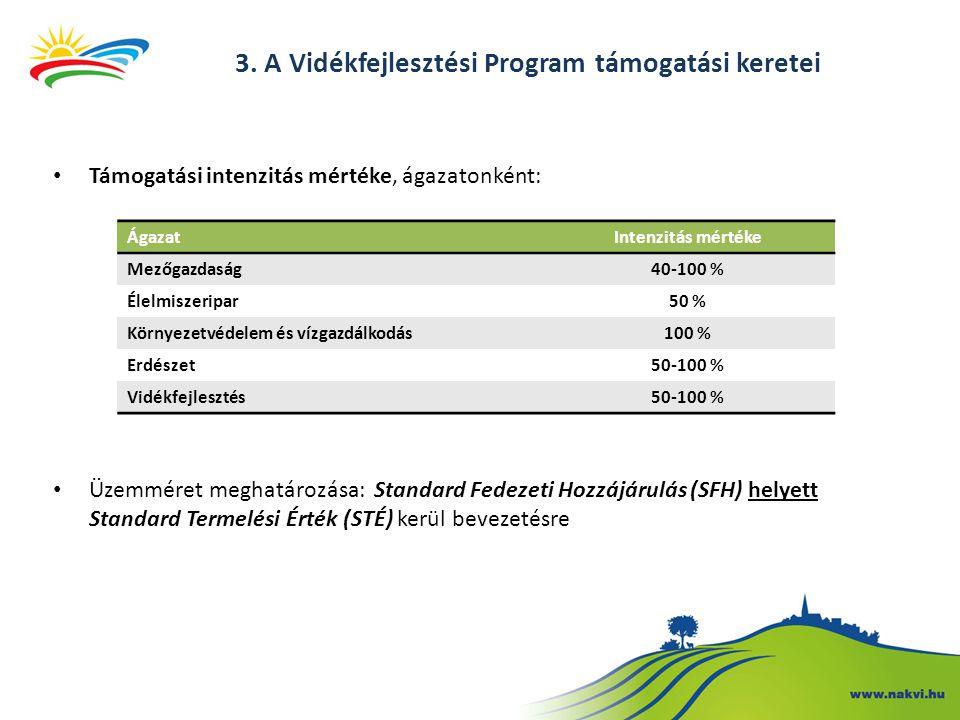 3. A Vidékfejlesztési Program támogatási keretei