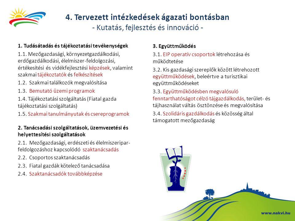 4. Tervezett intézkedések ágazati bontásban - Kutatás, fejlesztés és innováció -