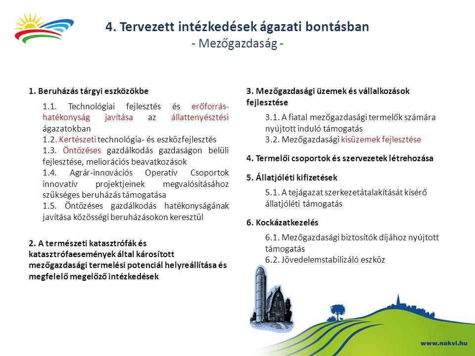 4. Tervezett intézkedések ágazati bontásban - Mezőgazdaság -