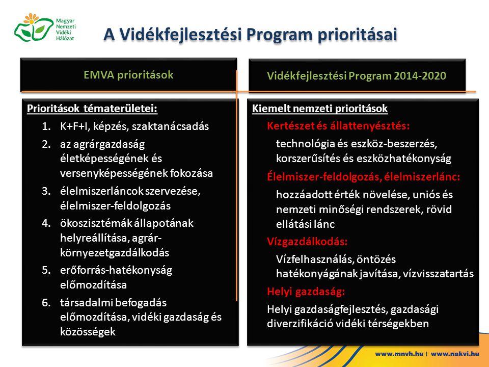 A Vidékfejlesztési Program prioritásai