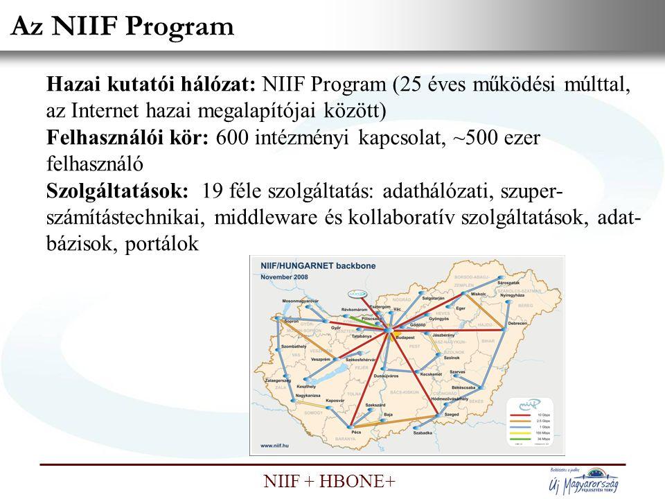 Az NIIF Program Hazai kutatói hálózat: NIIF Program (25 éves működési múlttal, az Internet hazai megalapítójai között)