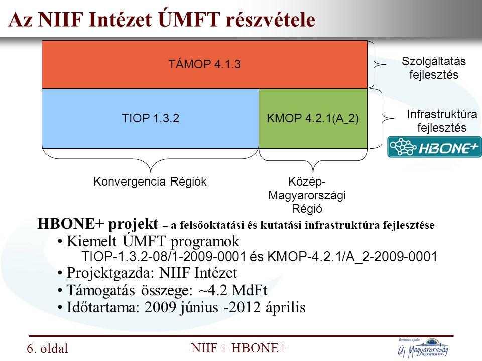 Az NIIF Intézet ÚMFT részvétele