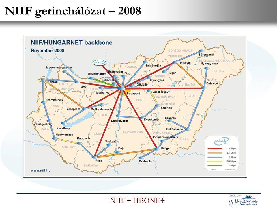 NIIF gerinchálózat – 2008 Rendelkezésre állás jelentősen javult - közel 4 9-es.