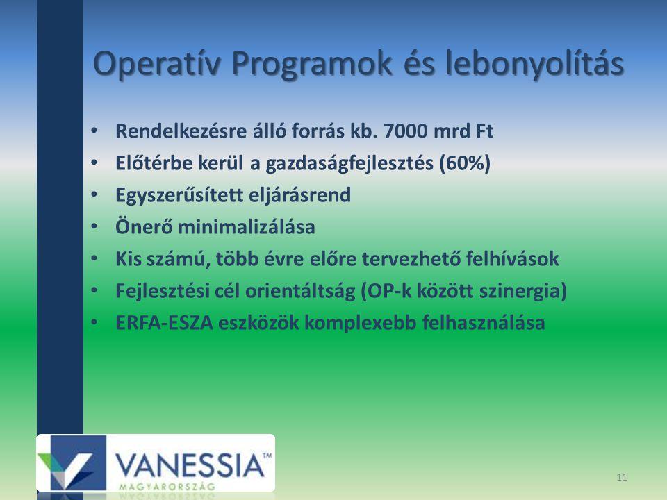 Operatív Programok és lebonyolítás
