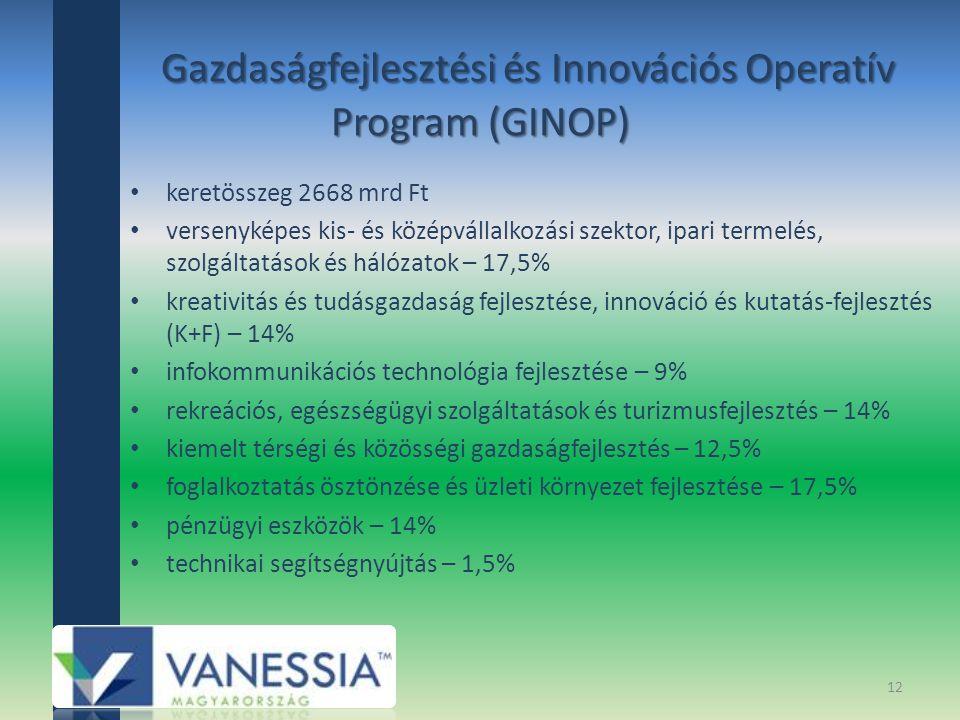 • Gazdaságfejlesztési és Innovációs Operatív Program (GINOP)