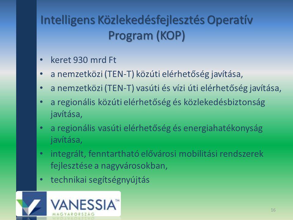 Intelligens Közlekedésfejlesztés Operatív Program (KOP)