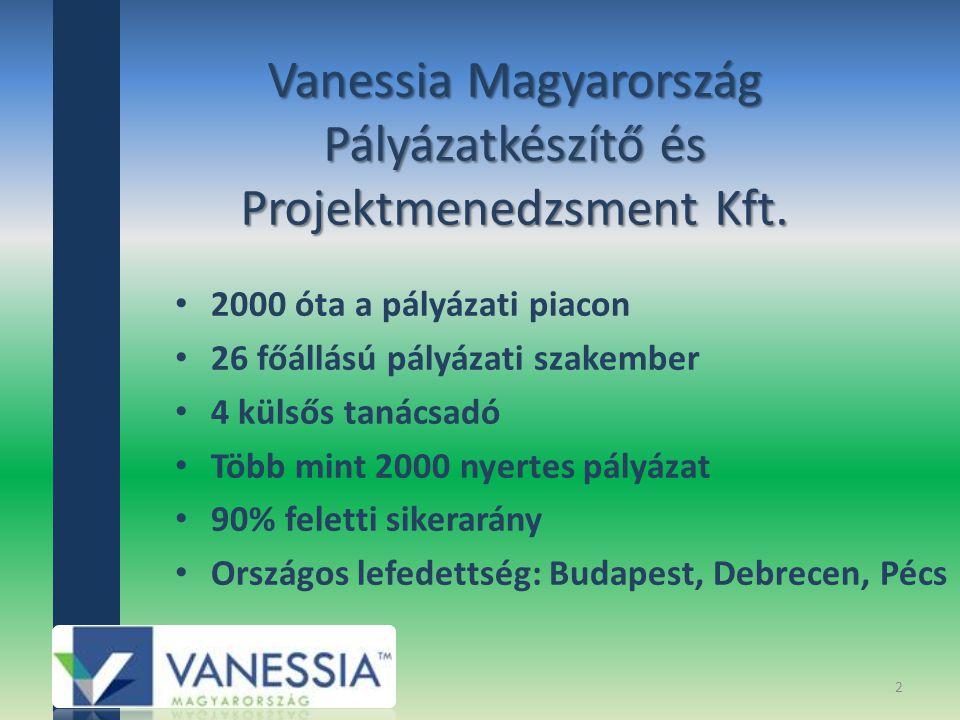 Vanessia Magyarország Pályázatkészítő és Projektmenedzsment Kft.