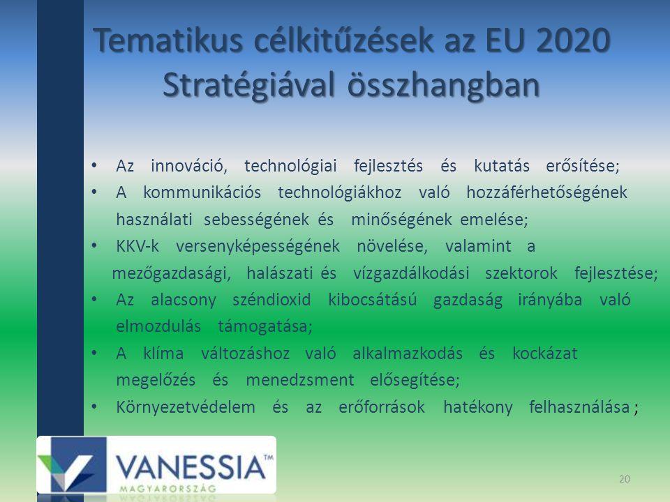 Tematikus célkitűzések az EU 2020 Stratégiával összhangban