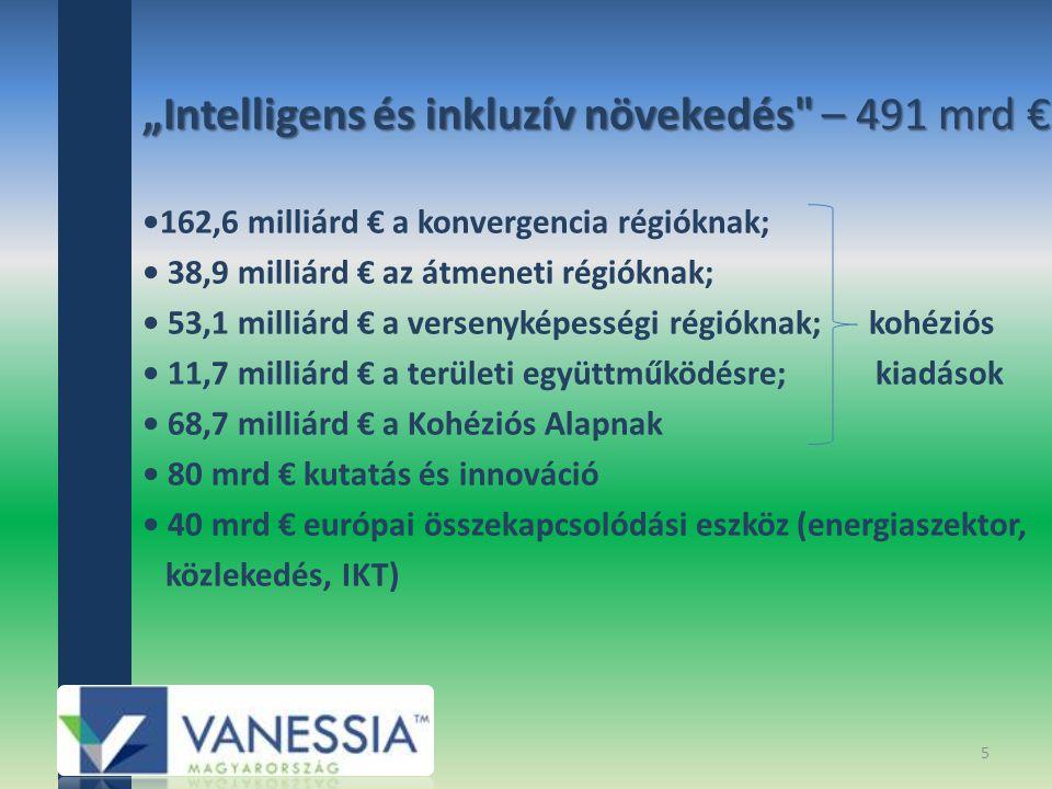 """""""Intelligens és inkluzív növekedés – 491 mrd €"""