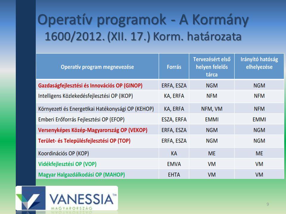 Operatív programok - A Kormány 1600/2012. (XII. 17.) Korm. határozata