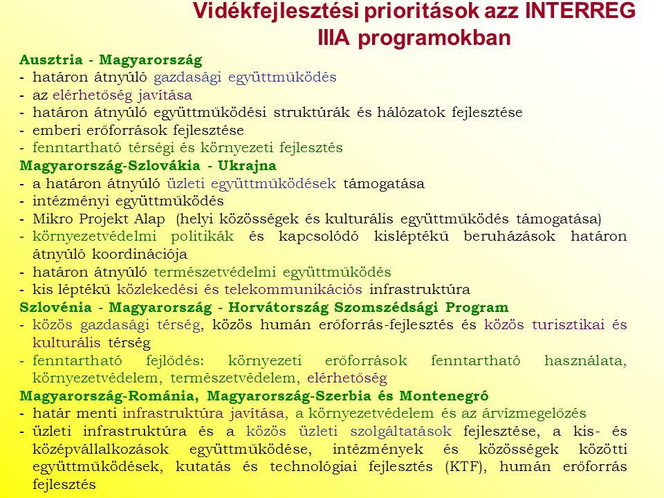 Vidékfejlesztési prioritások azz INTERREG IIIA programokban