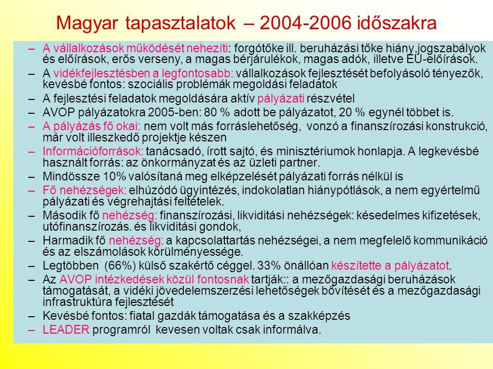 Magyar tapasztalatok – 2004-2006 időszakra