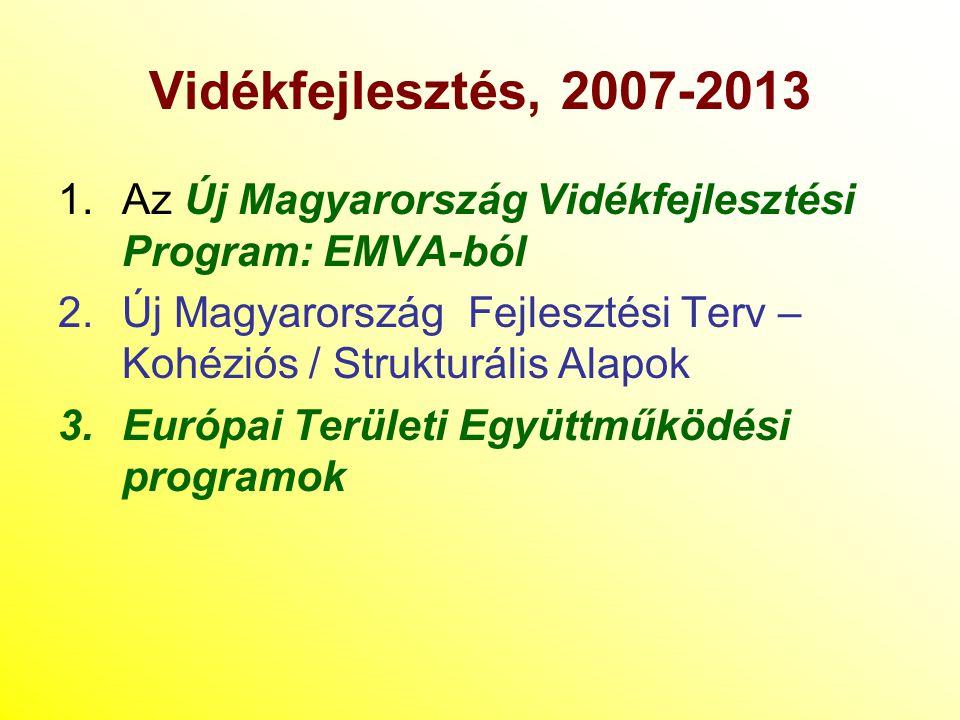 Vidékfejlesztés, 2007-2013 Az Új Magyarország Vidékfejlesztési Program: EMVA-ból. Új Magyarország Fejlesztési Terv – Kohéziós / Strukturális Alapok.