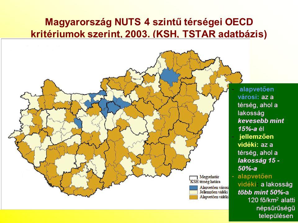 Magyarország NUTS 4 szintű térségei OECD kritériumok szerint, 2003