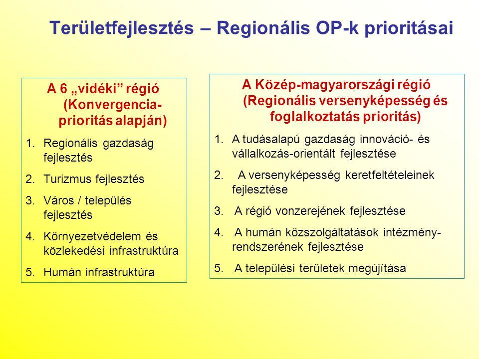 Területfejlesztés – Regionális OP-k prioritásai