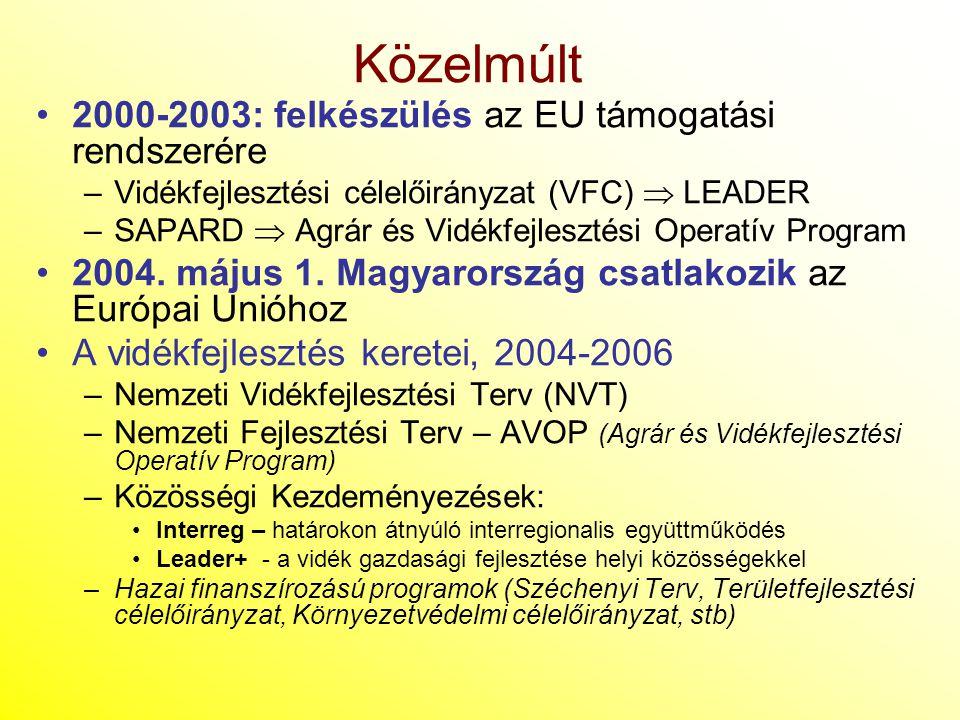 Közelmúlt 2000-2003: felkészülés az EU támogatási rendszerére