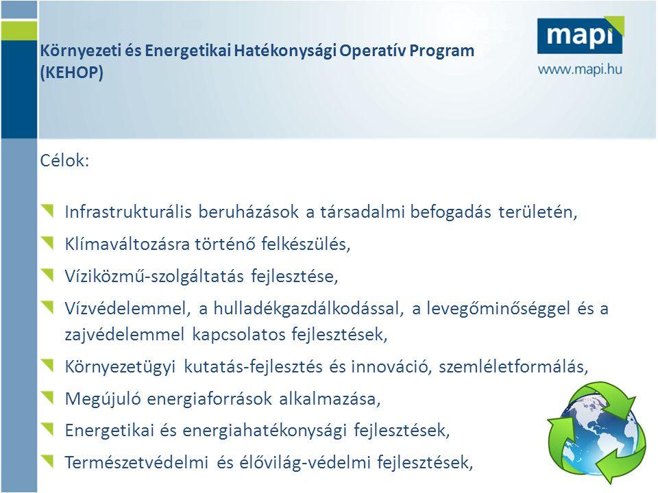 Környezeti és Energetikai Hatékonysági Operatív Program (KEHOP)