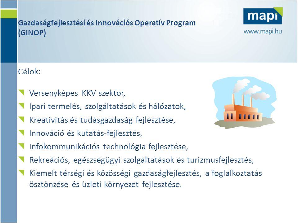 Gazdaságfejlesztési és Innovációs Operatív Program (GINOP)