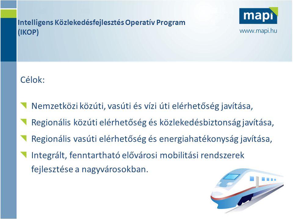 Intelligens Közlekedésfejlesztés Operatív Program (IKOP)