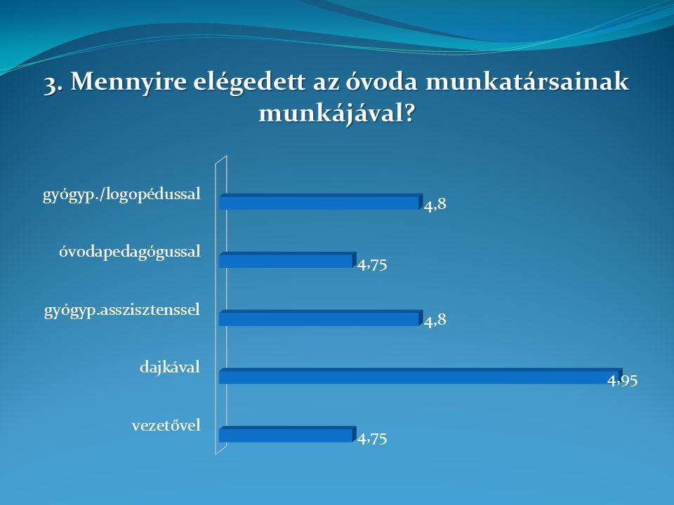 3. Mennyire elégedett az óvoda munkatársainak munkájával