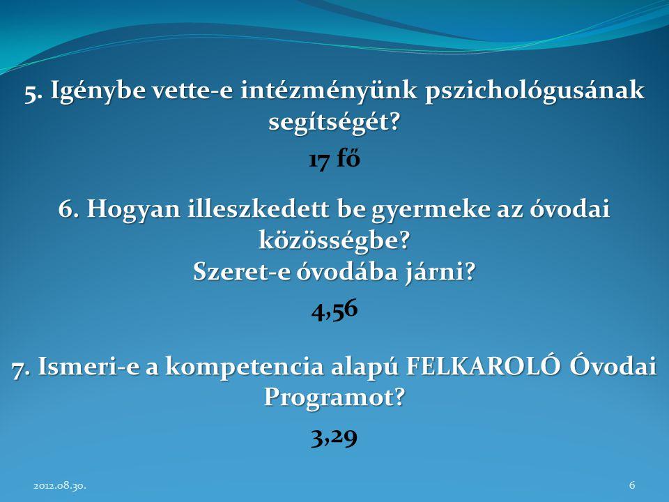 5. Igénybe vette-e intézményünk pszichológusának segítségét 17 fő