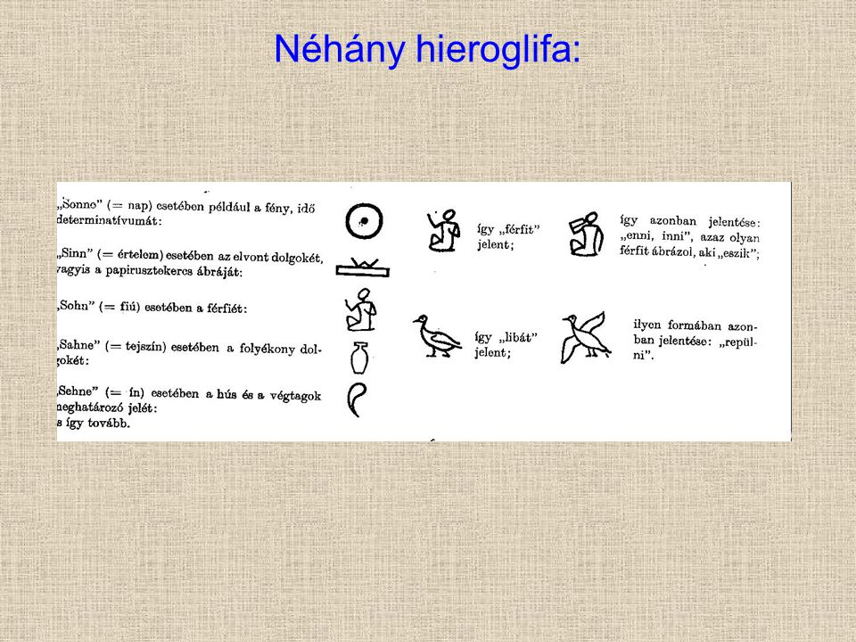 Néhány hieroglifa: