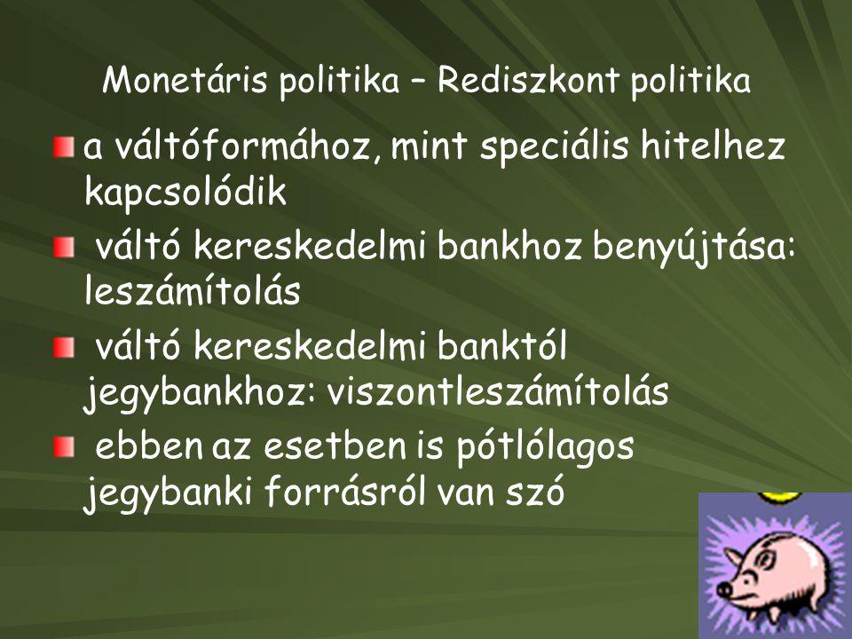 Monetáris politika – Rediszkont politika