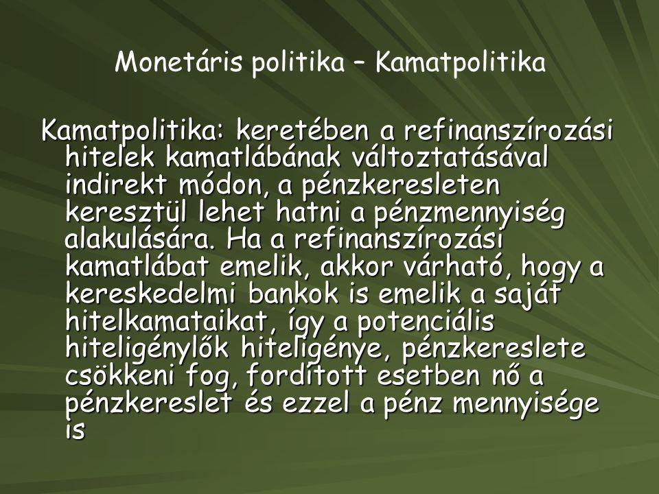 Monetáris politika – Kamatpolitika