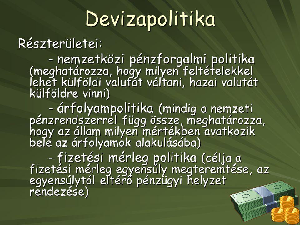 Devizapolitika Részterületei: